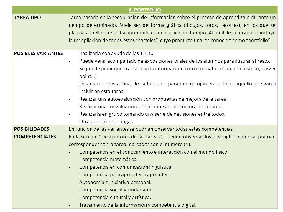 4. PORTFOLIO TAREA TIPO Tarea basada en la recopilación de información sobre el proceso de aprendizaje durante un tiempo determinado. Suele ser de for