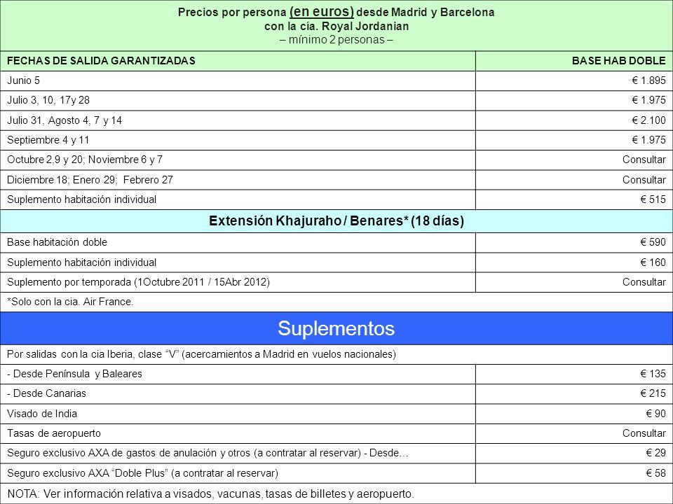 Precios por persona (en euros) desde Madrid y Barcelona con la cía.