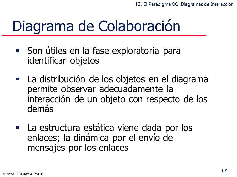 101 www.dsic.upv.es/~uml Diagrama de Colaboración Son útiles en la fase exploratoria para identificar objetos La distribución de los objetos en el dia