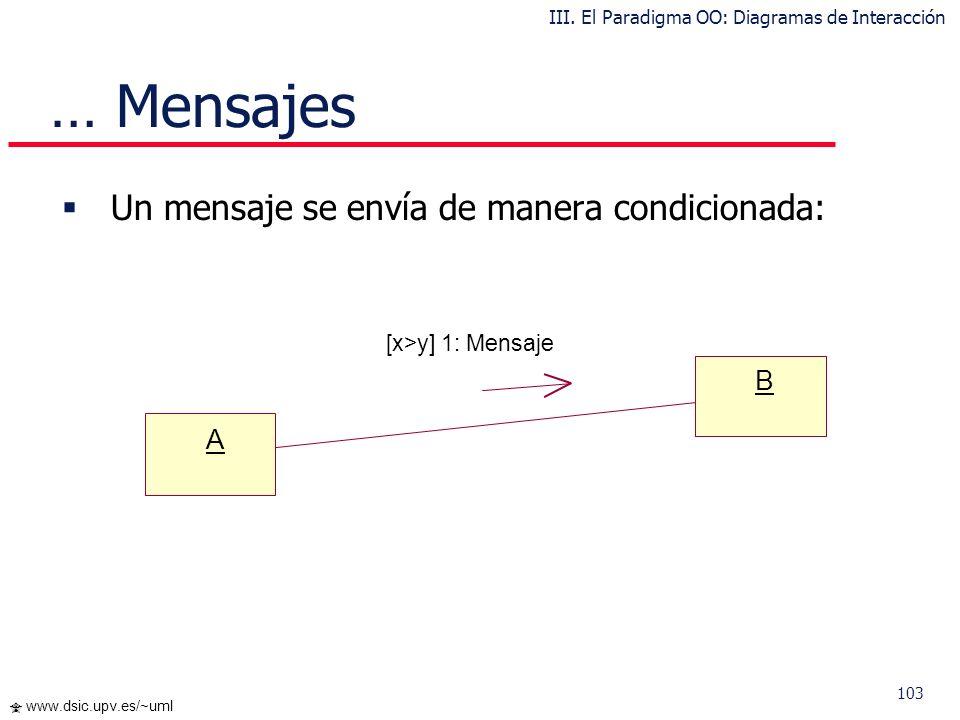 103 www.dsic.upv.es/~uml … Mensajes Un mensaje se envía de manera condicionada: A B [x>y] 1: Mensaje III. El Paradigma OO: Diagramas de Interacción