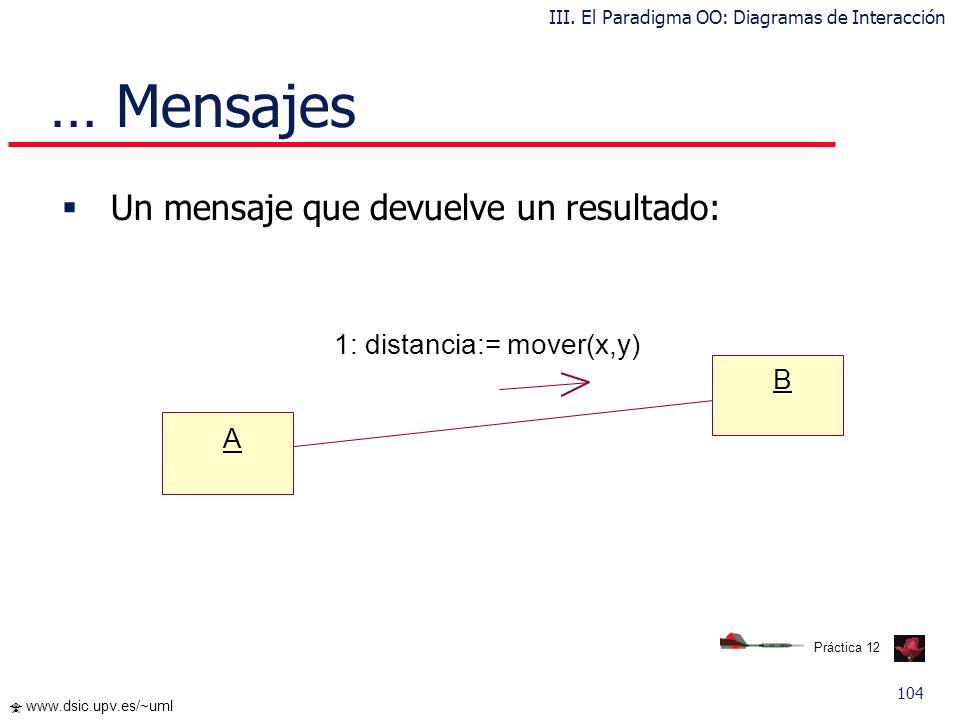 104 www.dsic.upv.es/~uml … Mensajes Un mensaje que devuelve un resultado: A B 1: distancia:= mover(x,y) III. El Paradigma OO: Diagramas de Interacción