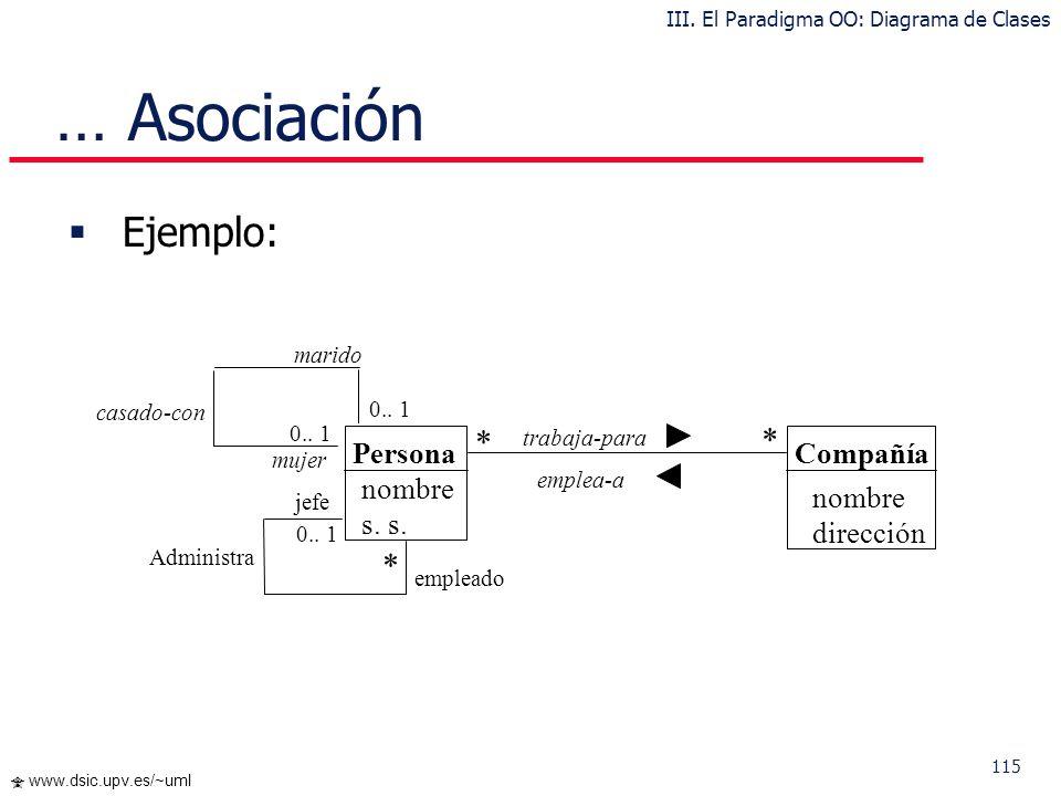 115 www.dsic.upv.es/~uml Ejemplo: … Asociación PersonaCompañía trabaja-para nombre s. nombre dirección jefe Administra empleado * * emplea-a 0.. 1 * m