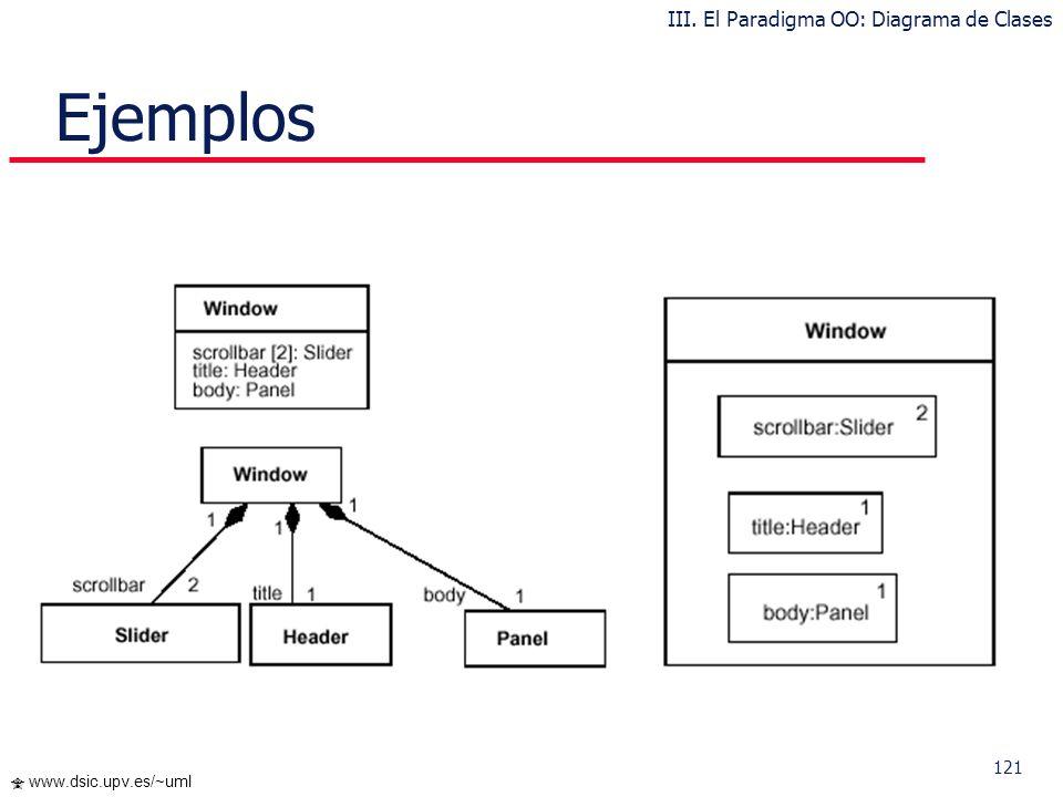 121 www.dsic.upv.es/~uml Ejemplos III. El Paradigma OO: Diagrama de Clases