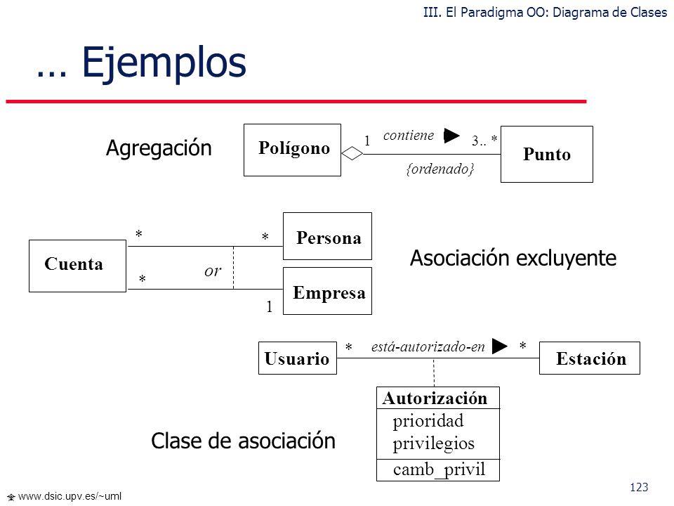 123 www.dsic.upv.es/~uml … Ejemplos Cuenta Persona 1 * or Asociación excluyente Empresa * * UsuarioEstación está-autorizado-en prioridad privilegios c