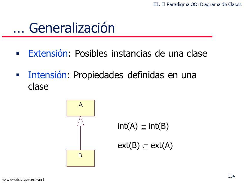 134 www.dsic.upv.es/~uml Extensión: Posibles instancias de una clase Intensión: Propiedades definidas en una clase int(A) int(B) ext(B) ext(A)... Gene
