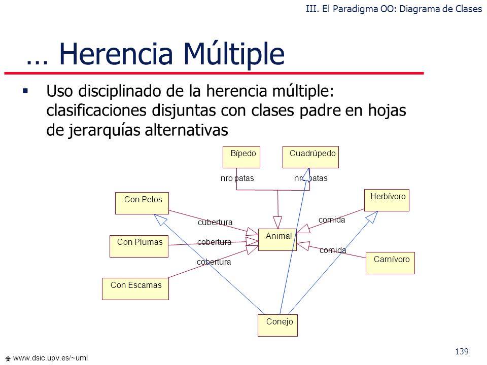 139 www.dsic.upv.es/~uml … Herencia Múltiple Uso disciplinado de la herencia múltiple: clasificaciones disjuntas con clases padre en hojas de jerarquí