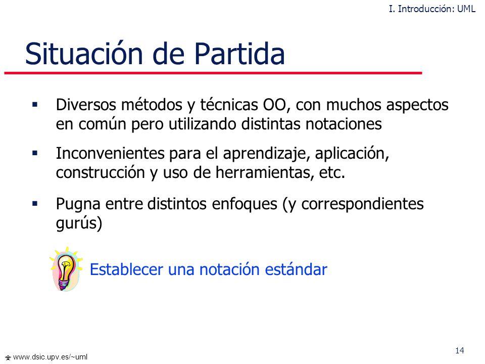 14 www.dsic.upv.es/~uml Situación de Partida Diversos métodos y técnicas OO, con muchos aspectos en común pero utilizando distintas notaciones Inconve