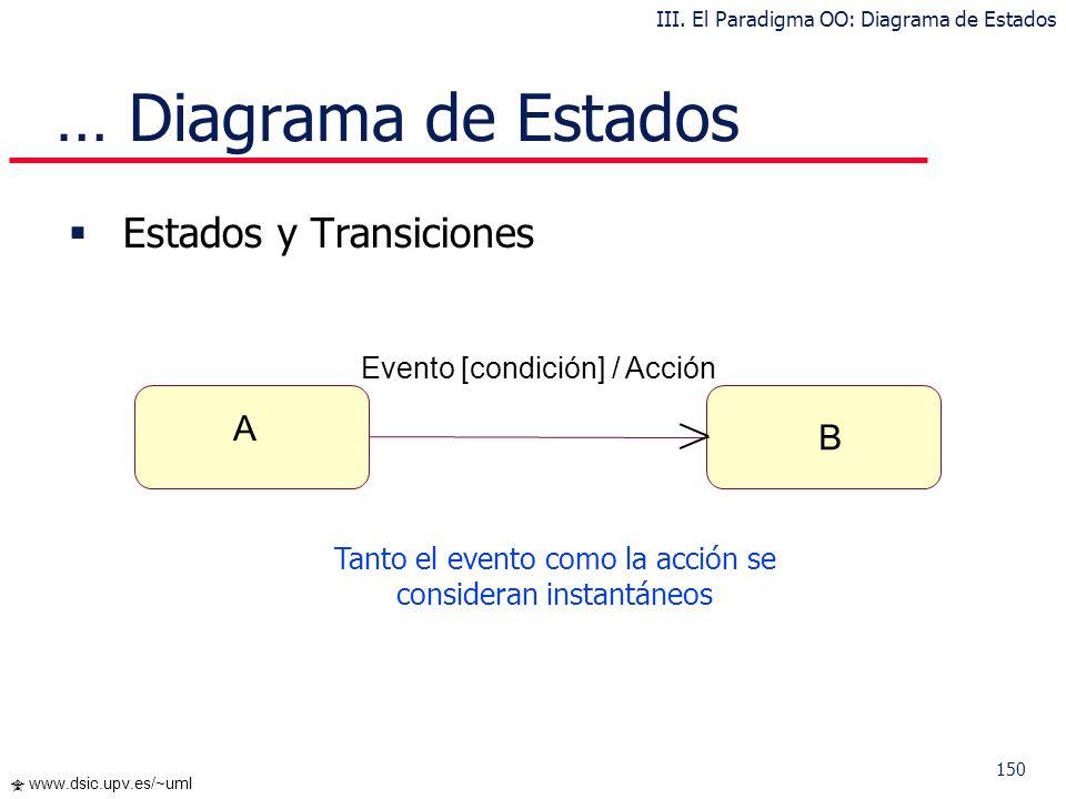 150 www.dsic.upv.es/~uml Estados y Transiciones A B Evento [condición] / Acción … Diagrama de Estados III. El Paradigma OO: Diagrama de Estados Tanto