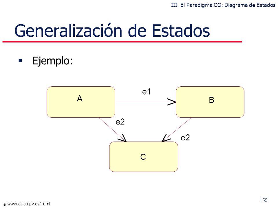 155 www.dsic.upv.es/~uml Generalización de Estados Ejemplo: A B C e1 e2 III. El Paradigma OO: Diagrama de Estados