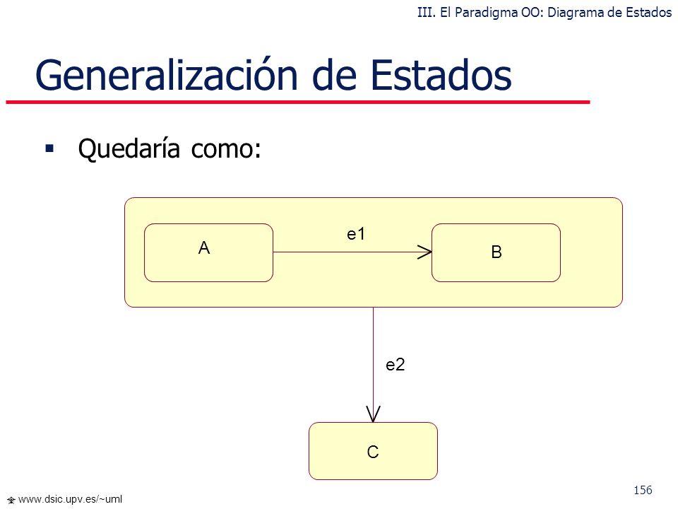 156 www.dsic.upv.es/~uml Quedaría como: C ab A B e1 e2 Generalización de Estados III. El Paradigma OO: Diagrama de Estados