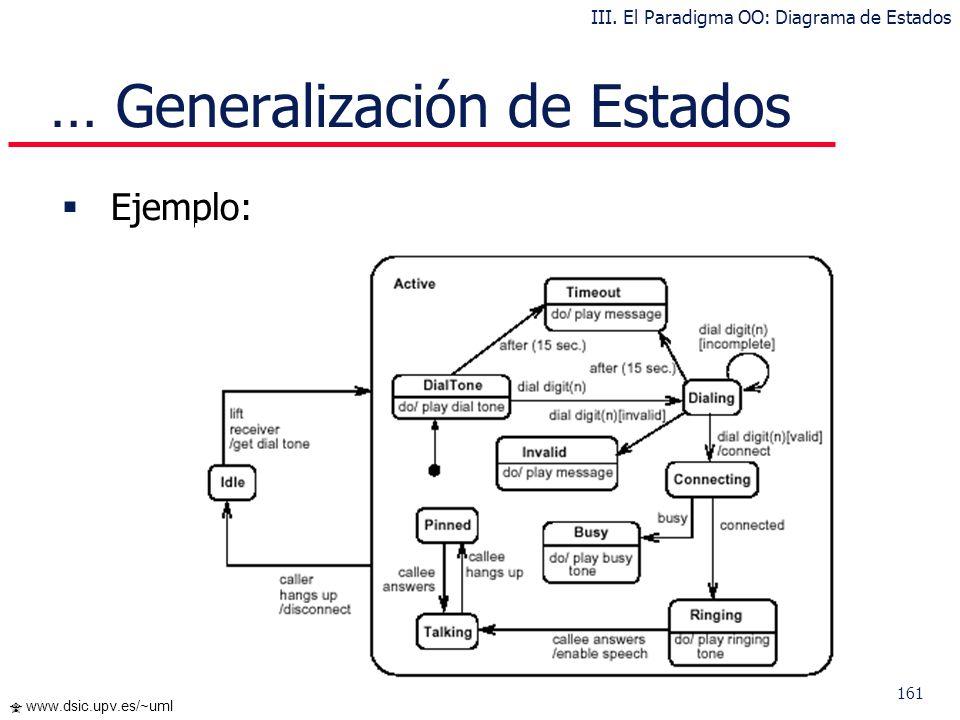 161 www.dsic.upv.es/~uml Ejemplo: … Generalización de Estados III. El Paradigma OO: Diagrama de Estados