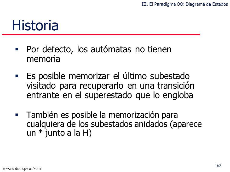 162 www.dsic.upv.es/~uml Historia Por defecto, los autómatas no tienen memoria Es posible memorizar el último subestado visitado para recuperarlo en u