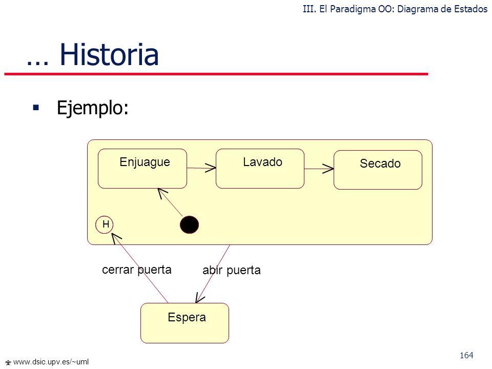164 www.dsic.upv.es/~uml Ejemplo: EnjuagueLavado Secado H EnjuagueLavado Secado H Espera abir puerta cerrar puerta … Historia III. El Paradigma OO: Di