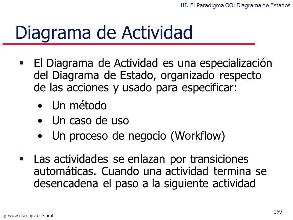 169 www.dsic.upv.es/~uml Diagrama de Actividad El Diagrama de Actividad es una especialización del Diagrama de Estado, organizado respecto de las acci