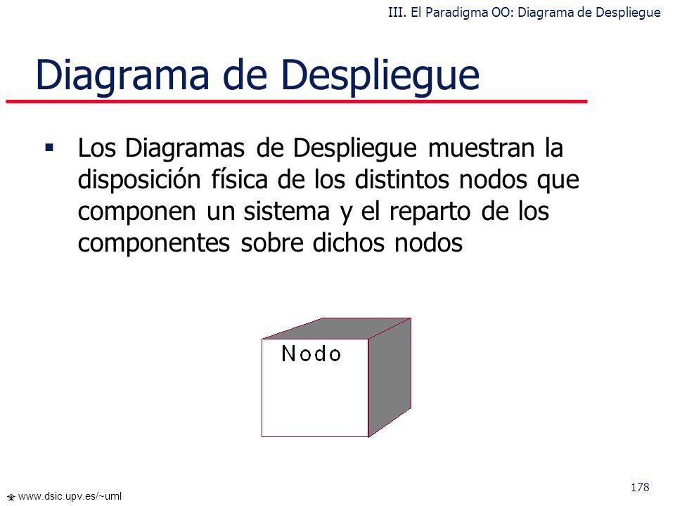 178 www.dsic.upv.es/~uml Diagrama de Despliegue Los Diagramas de Despliegue muestran la disposición física de los distintos nodos que componen un sist