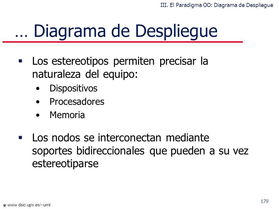 179 www.dsic.upv.es/~uml Los estereotipos permiten precisar la naturaleza del equipo: Dispositivos Procesadores Memoria Los nodos se interconectan med