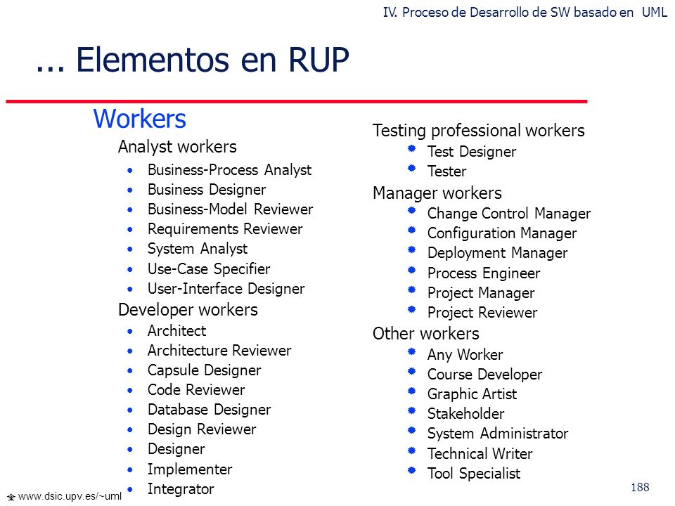 188 www.dsic.upv.es/~uml... Elementos en RUP Workers Analyst workers Business-Process Analyst Business Designer Business-Model Reviewer Requirements R