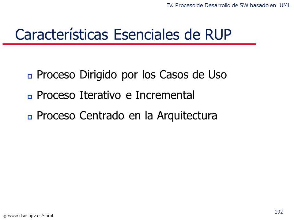 192 www.dsic.upv.es/~uml Características Esenciales de RUP p Proceso Dirigido por los Casos de Uso p Proceso Iterativo e Incremental p Proceso Centrad