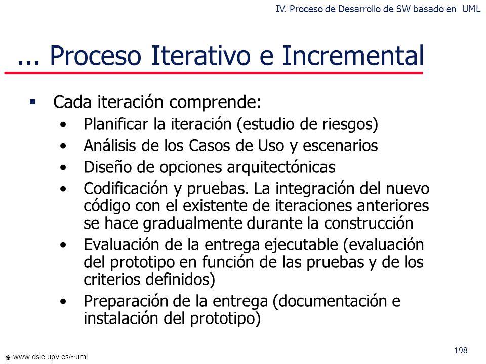 198 www.dsic.upv.es/~uml Cada iteración comprende: Planificar la iteración (estudio de riesgos) Análisis de los Casos de Uso y escenarios Diseño de op
