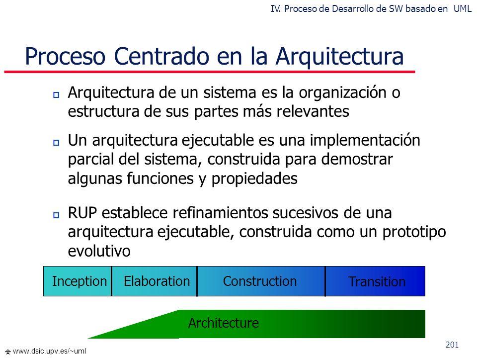 201 www.dsic.upv.es/~uml Proceso Centrado en la Arquitectura p Arquitectura de un sistema es la organización o estructura de sus partes más relevantes