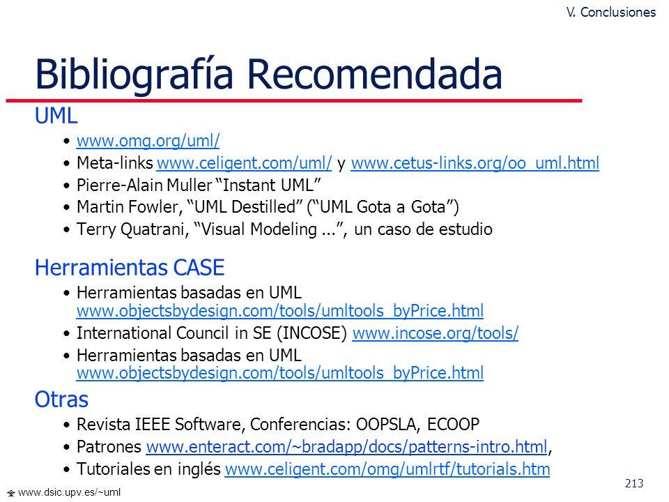 213 www.dsic.upv.es/~uml Bibliografía Recomendada UML www.omg.org/uml/ Meta-links www.celigent.com/uml/ y www.cetus-links.org/oo_uml.htmlwww.celigent.