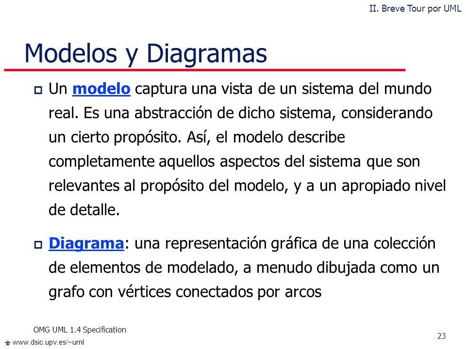 23 www.dsic.upv.es/~uml Modelos y Diagramas p Un modelo captura una vista de un sistema del mundo real. Es una abstracción de dicho sistema, considera