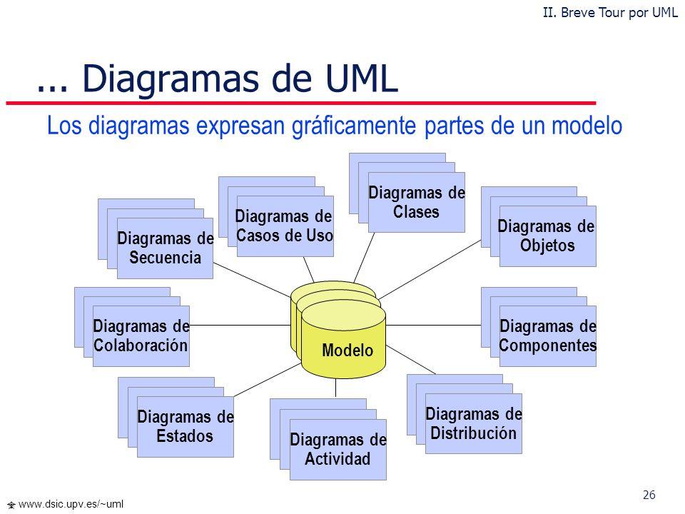 26 www.dsic.upv.es/~uml... Diagramas de UML Use Case Diagrams Use Case Diagrams Diagramas de Casos de Uso Scenario Diagrams Scenario Diagrams Diagrama