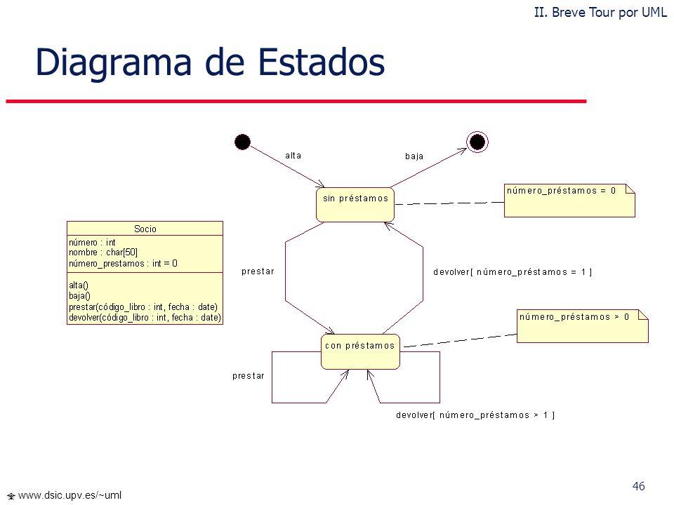 46 www.dsic.upv.es/~uml Diagrama de Estados II. Breve Tour por UML