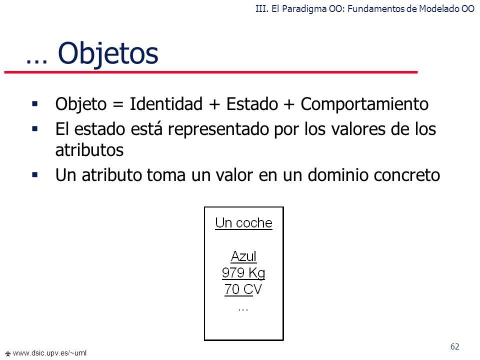 62 www.dsic.upv.es/~uml … Objetos Objeto = Identidad + Estado + Comportamiento El estado está representado por los valores de los atributos Un atribut