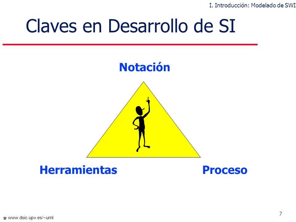 7 www.dsic.upv.es/~uml Claves en Desarrollo de SI HerramientasProceso Notación I. Introducción: Modelado de SWI