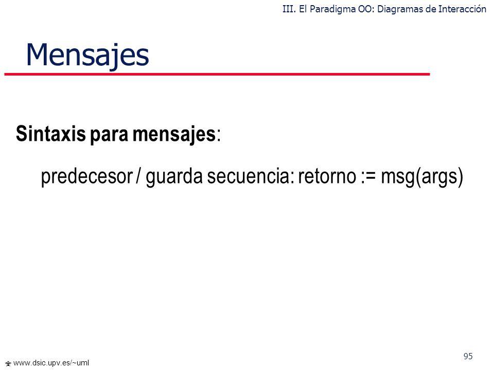 95 www.dsic.upv.es/~uml Mensajes Sintaxis para mensajes : predecesor / guarda secuencia: retorno := msg(args) III. El Paradigma OO: Diagramas de Inter