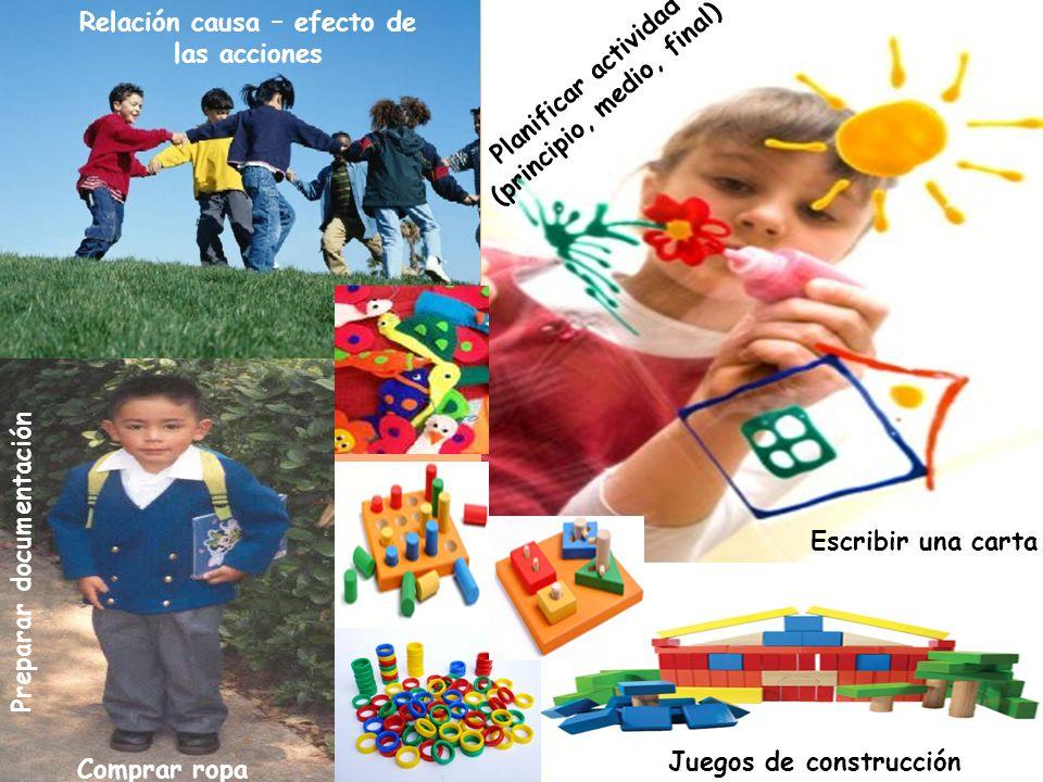 Relación causa – efecto de las acciones Planificar actividad (principio, medio, final) Escribir una carta Juegos de construcción Comprar ropa Preparar