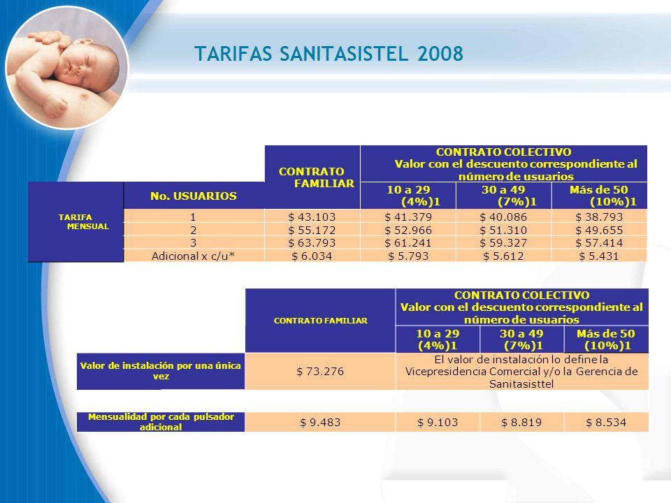 TARIFAS SANITASISTEL 2008 CONTRATO FAMILIAR CONTRATO COLECTIVO Valor con el descuento correspondiente al número de usuarios TARIFA MENSUAL No. USUARIO