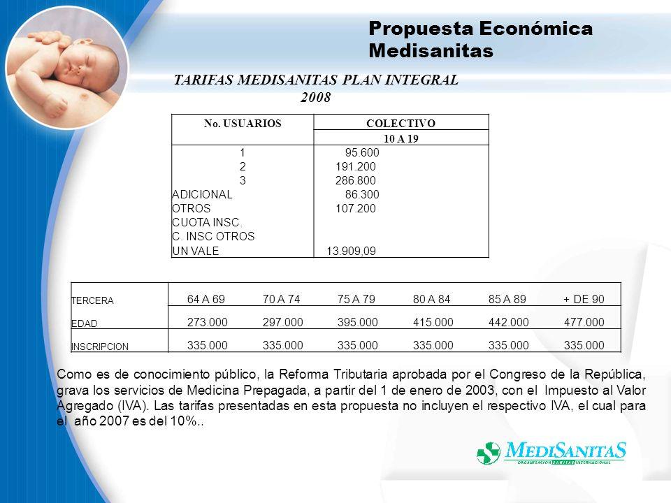 Propuesta Económica Medisanitas TARIFAS MEDISANITAS PLAN INTEGRAL 2008 Como es de conocimiento público, la Reforma Tributaria aprobada por el Congreso
