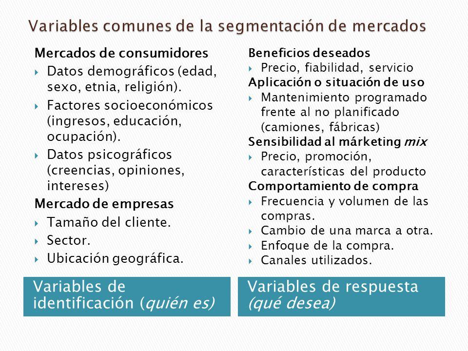 Variables de identificación (quién es) Variables de respuesta (qué desea) Mercados de consumidores Datos demográficos (edad, sexo, etnia, religión).