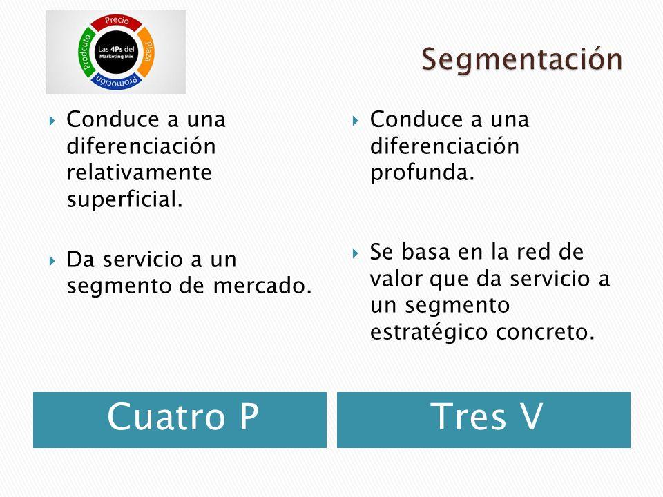 Cuatro PTres V Conduce a una diferenciación relativamente superficial.