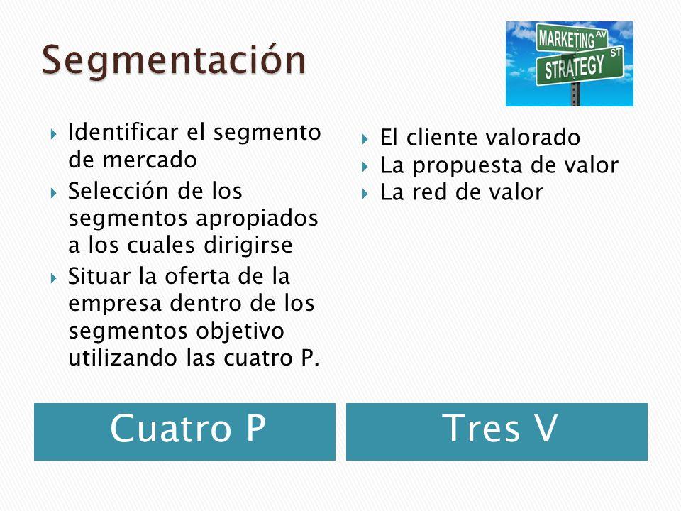 Cuatro PTres V Identificar el segmento de mercado Selección de los segmentos apropiados a los cuales dirigirse Situar la oferta de la empresa dentro de los segmentos objetivo utilizando las cuatro P.
