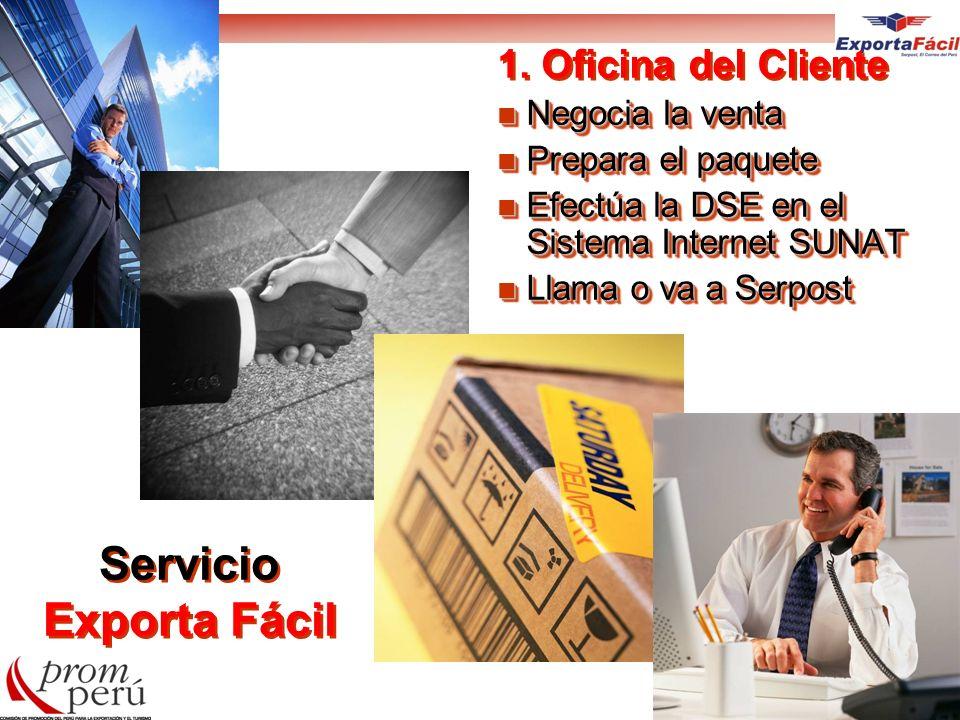 Servicio Exporta Fácil 1. Oficina del Cliente Negocia la venta Negocia la venta Prepara el paquete Prepara el paquete Efectúa la DSE en el Sistema Int