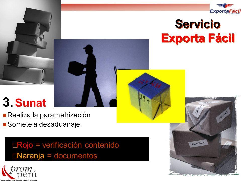 3. Sunat Realiza la parametrización Somete a desaduanaje: Rojo = verificación contenido Naranja = documentos Servicio Exporta Fácil