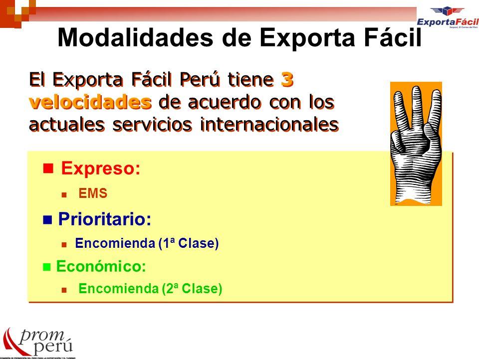 Expreso: EMS Prioritario: Encomienda (1ª Clase) Económico: Encomienda (2ª Clase) Expreso: EMS Prioritario: Encomienda (1ª Clase) Económico: Encomienda