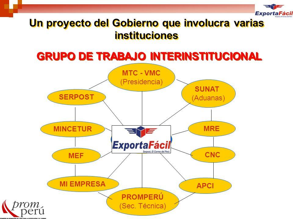 GRUPO DE TRABAJO INTERINSTITUCIONAL GRUPO DE TRABAJO MTC - VMC (Presidencia) PROMPERÚ (Sec. Técnica) MRE MINCETUR SUNAT (Aduanas) SERPOST APCI MI EMPR