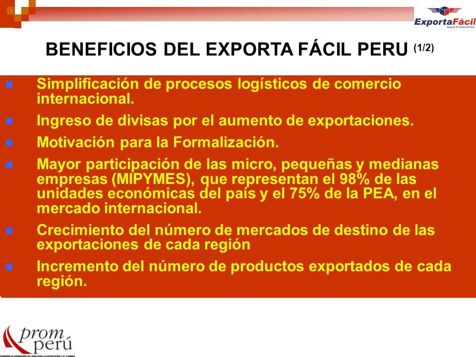 BENEFICIOS DEL EXPORTA FÁCIL PERU (1/2) Simplificación de procesos logísticos de comercio internacional. Ingreso de divisas por el aumento de exportac