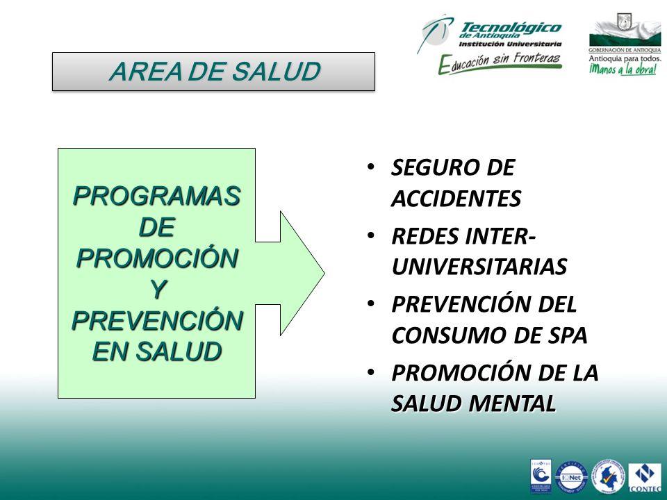 SEGURO DE ACCIDENTES SEGURO DE ACCIDENTES REDES INTER- UNIVERSITARIAS REDES INTER- UNIVERSITARIAS PREVENCIÓN DEL CONSUMO DE SPA PREVENCIÓN DEL CONSUMO