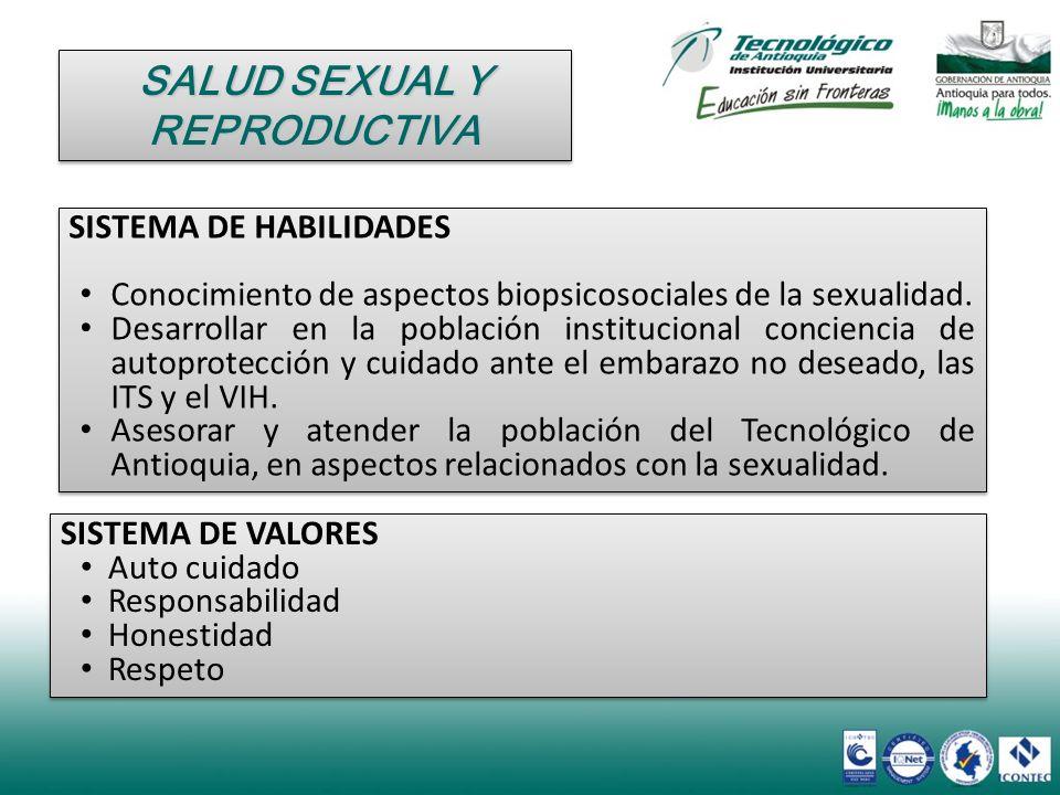 SISTEMA DE HABILIDADES Conocimiento de aspectos biopsicosociales de la sexualidad. Desarrollar en la población institucional conciencia de autoprotecc
