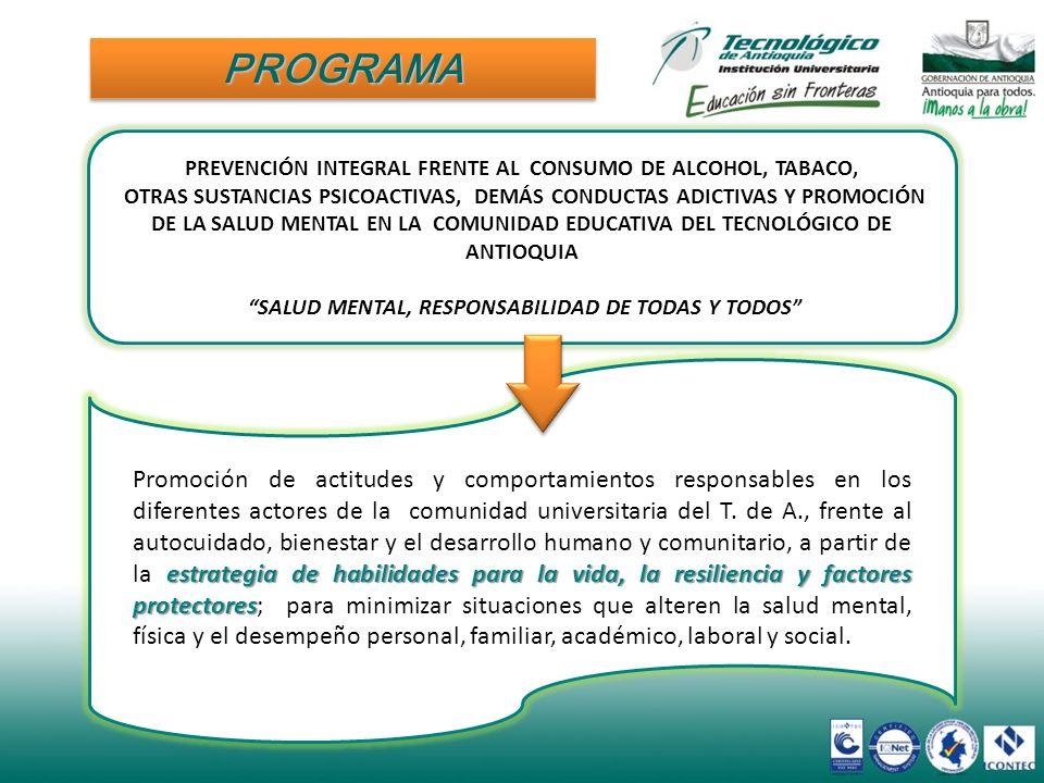 PREVENCIÓN INTEGRAL FRENTE AL CONSUMO DE ALCOHOL, TABACO, OTRAS SUSTANCIAS PSICOACTIVAS, DEMÁS CONDUCTAS ADICTIVAS Y PROMOCIÓN DE LA SALUD MENTAL EN L