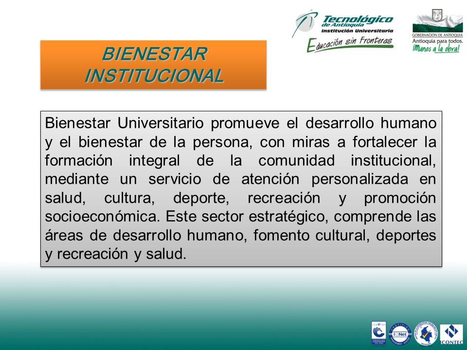 BIENESTAR INSTITUCIONAL Bienestar Universitario promueve el desarrollo humano y el bienestar de la persona, con miras a fortalecer la formación integr