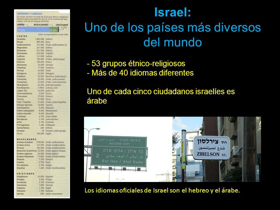 Israel: Uno de los países más diversos del mundo - 53 grupos étnico-religiosos - Más de 40 idiomas diferentes Uno de cada cinco ciudadanos israelíes e