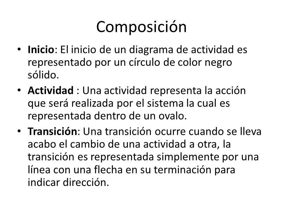 Composición Inicio: El inicio de un diagrama de actividad es representado por un círculo de color negro sólido. Actividad : Una actividad representa l