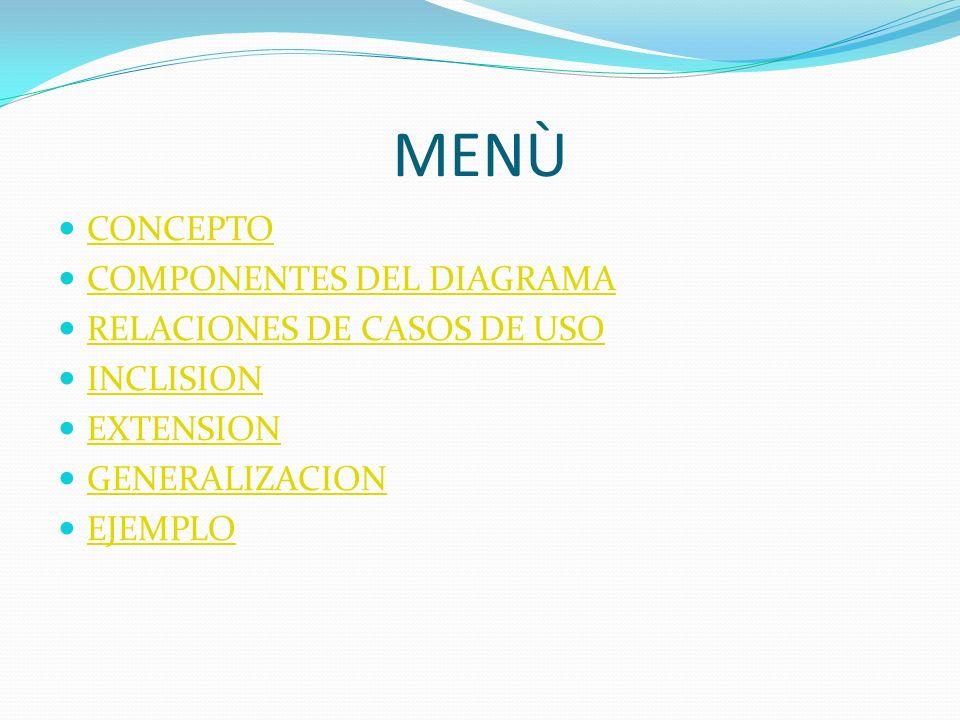 MENÙ CONCEPTO COMPONENTES DEL DIAGRAMA RELACIONES DE CASOS DE USO INCLISION EXTENSION GENERALIZACION EJEMPLO