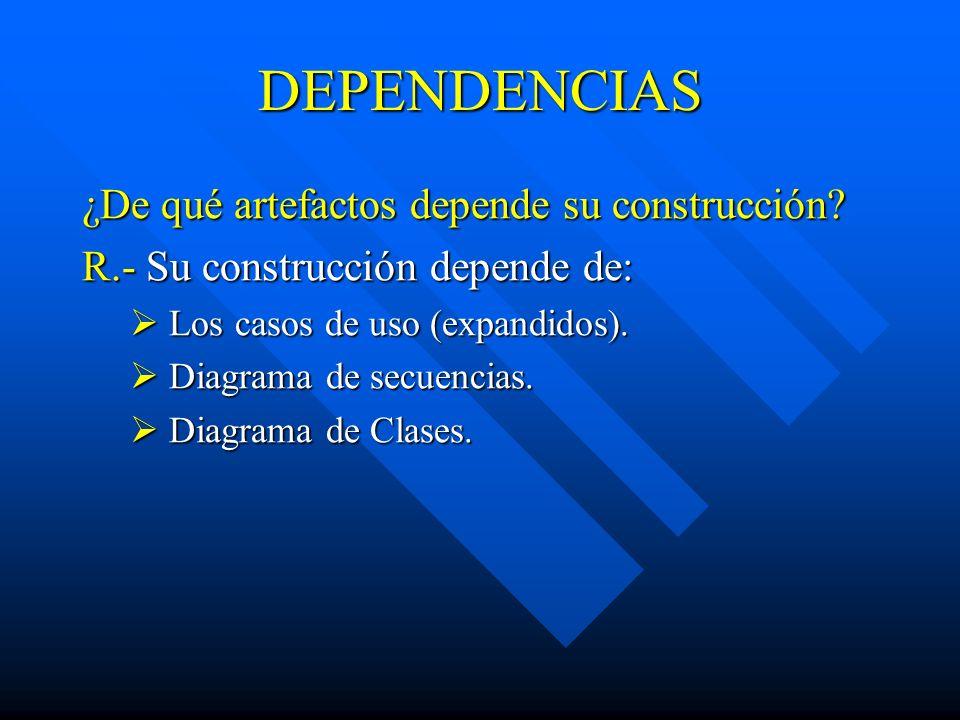 DEPENDENCIAS ¿De qué artefactos depende su construcción? R.- Su construcción depende de: Los casos de uso (expandidos). Los casos de uso (expandidos).